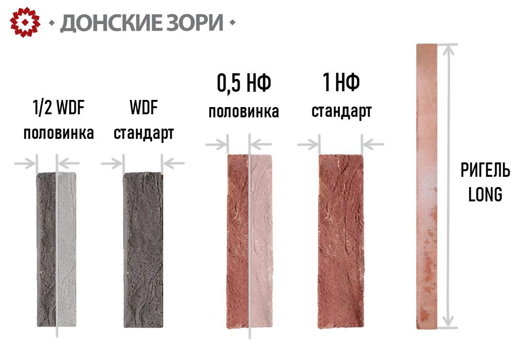 Размеры кирпича ручной формовки Донские зори. 1/2WDF WDF 0,5НФ, 1НФ Ригель/Long. Визуальное сравнение размеров.